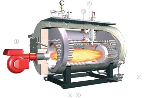 Wp boiler